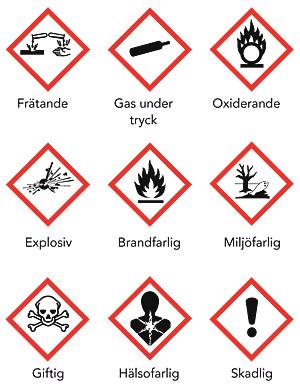 Bildresultat för farligt avfall