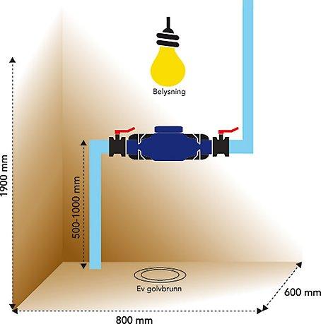 Vertikal vattenmätare